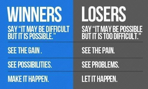 Winners see the gain, losers see the pain